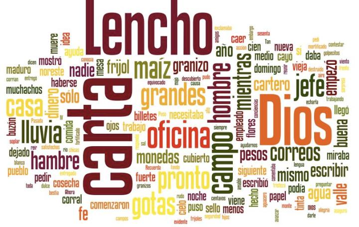 WORDLE UNA CARTA A DIOS